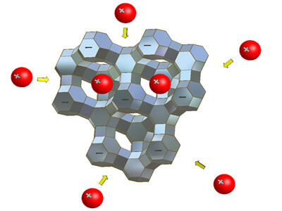 Zeolite molecule