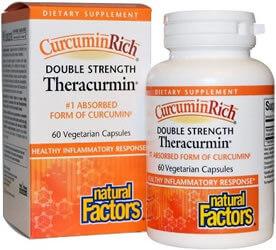 Theracurmin-самый усвояемый куркумин